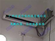 1.5匹壁掛式防爆空調BFKT-3.5