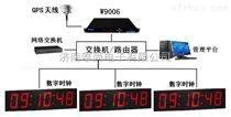 GPS授时设备(北斗卫星同步时钟)知识普及