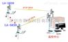 青岛海虹养殖场无线监控方案