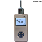 CO2纯度检测仪