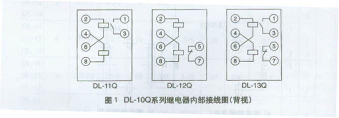 dl-11q电流继电器