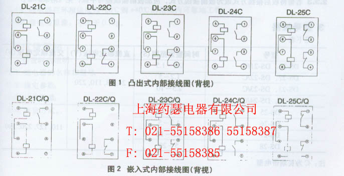 dl-25c电流继电器;