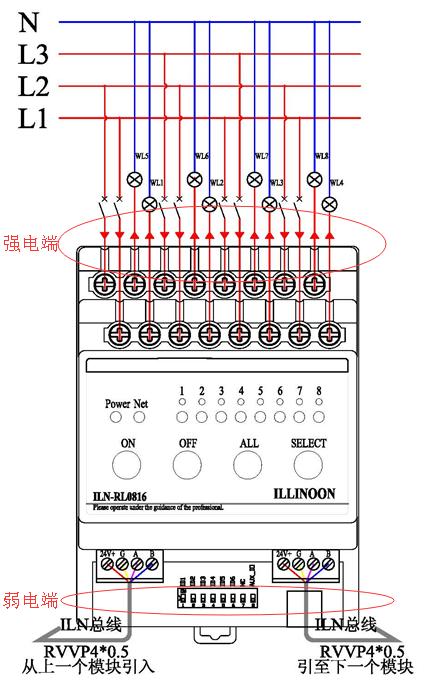 2,智能继电器模块仅仅是智能照明控制系统组成的最基本的驱动单元
