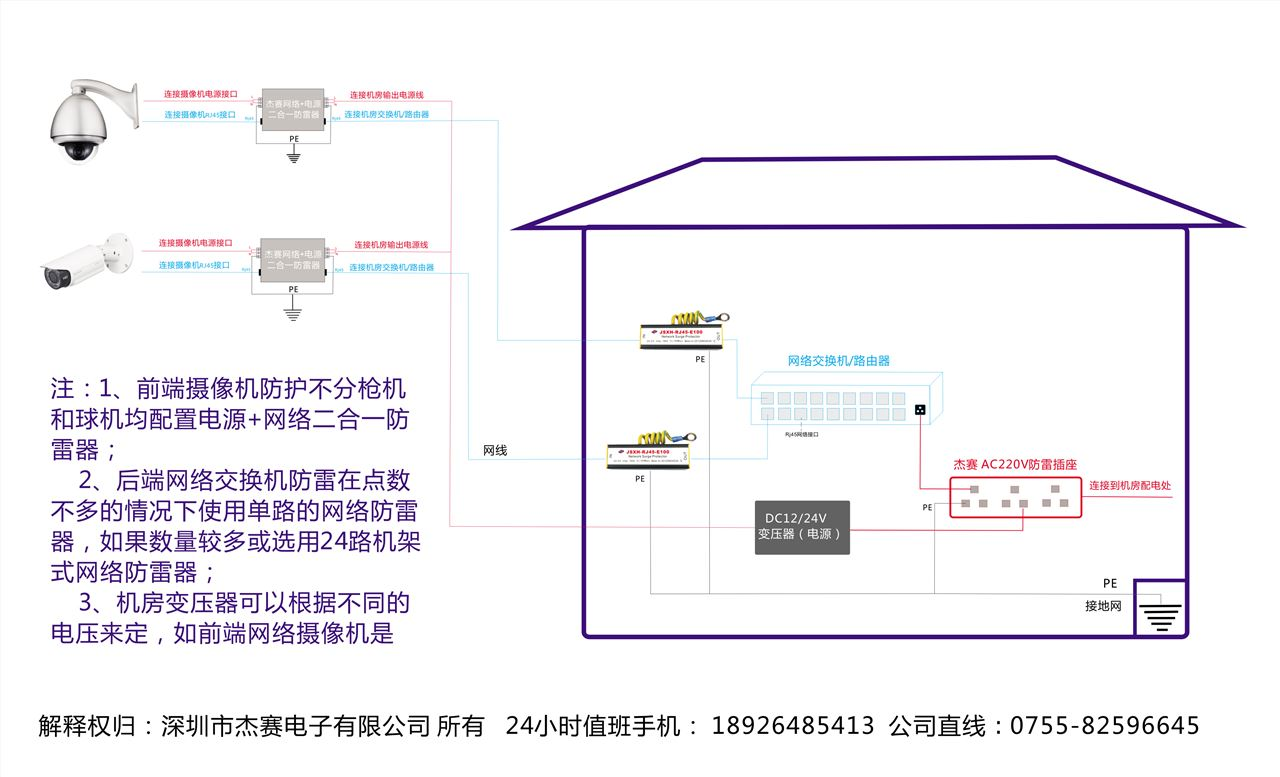 源头厂家报价-网络高清摄像机-网络信号防雷器