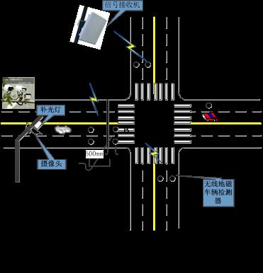 无线地磁车辆检测器在动态交通中的应用