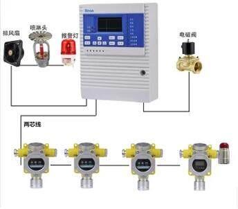 供求商机 > 柴油泄漏报警器 安全仪器柴油报警器  柴油泄漏报警器接线