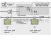 XK-WCX型无线测温系统